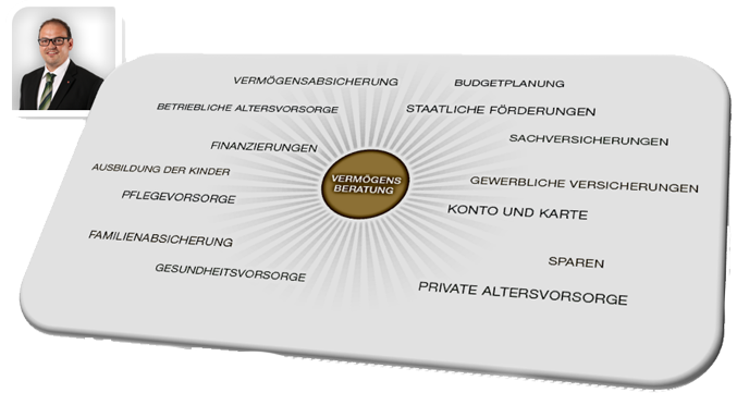 Deutsche Vermögensberatung in Arnstadt